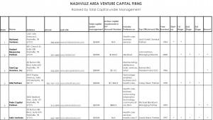 2010 VENTURE CAPITAL FIRMS NBJ
