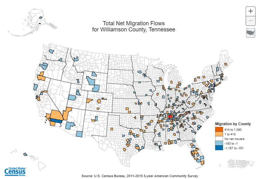 Census Map for Net Migration Flow across U.S. to Williamson County