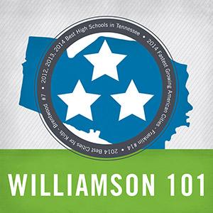 Williamson 101